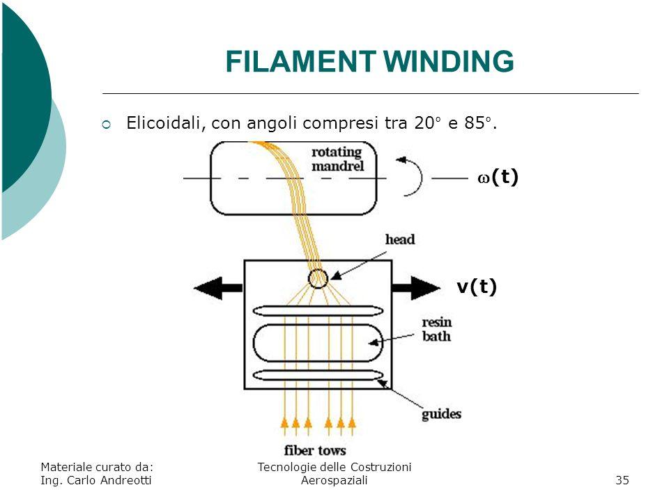 Materiale curato da: Ing. Carlo Andreotti Tecnologie delle Costruzioni Aerospaziali35 FILAMENT WINDING Elicoidali, con angoli compresi tra 20° e 85°.