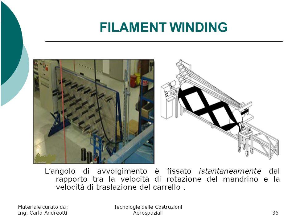 Materiale curato da: Ing. Carlo Andreotti Tecnologie delle Costruzioni Aerospaziali36 FILAMENT WINDING Langolo di avvolgimento è fissato istantaneamen
