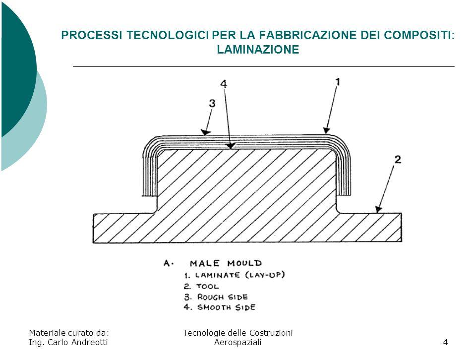 Materiale curato da: Ing. Carlo Andreotti Tecnologie delle Costruzioni Aerospaziali4 PROCESSI TECNOLOGICI PER LA FABBRICAZIONE DEI COMPOSITI: LAMINAZI