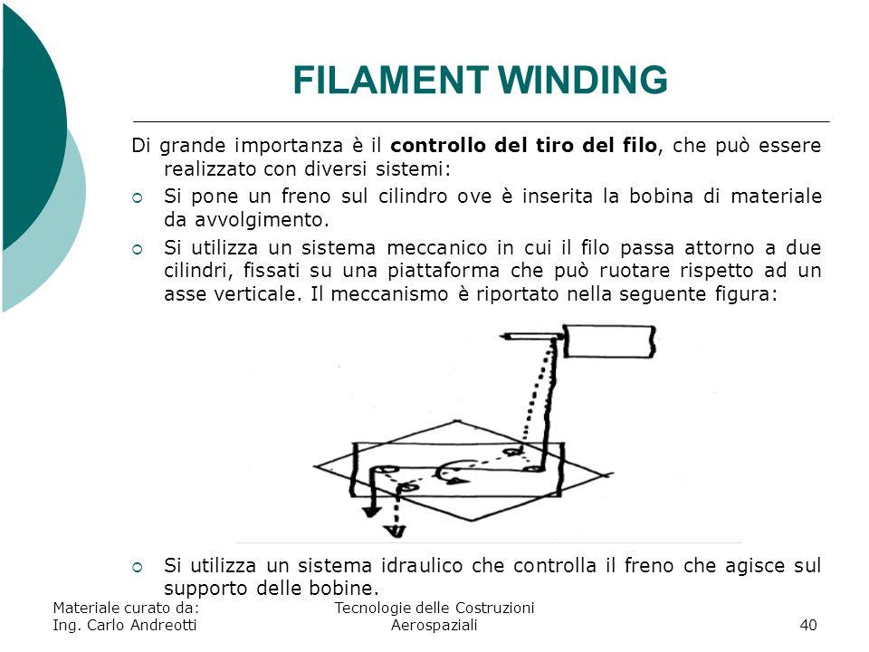Materiale curato da: Ing. Carlo Andreotti Tecnologie delle Costruzioni Aerospaziali40 FILAMENT WINDING Di grande importanza è il controllo del tiro de