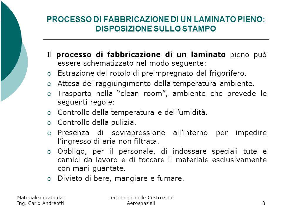 Materiale curato da: Ing. Carlo Andreotti Tecnologie delle Costruzioni Aerospaziali8 PROCESSO DI FABBRICAZIONE DI UN LAMINATO PIENO: DISPOSIZIONE SULL