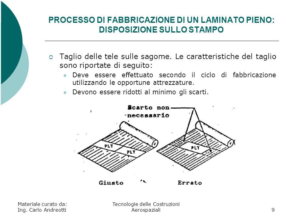 Materiale curato da: Ing. Carlo Andreotti Tecnologie delle Costruzioni Aerospaziali9 PROCESSO DI FABBRICAZIONE DI UN LAMINATO PIENO: DISPOSIZIONE SULL