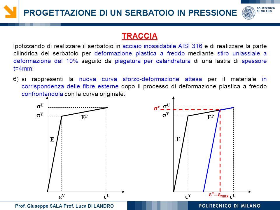 Prof. Giuseppe SALA Prof. Luca DI LANDRO PROGETTAZIONE DI UN SERBATOIO IN PRESSIONE 6)si rappresenti la nuova curva sforzo-deformazione attesa per il