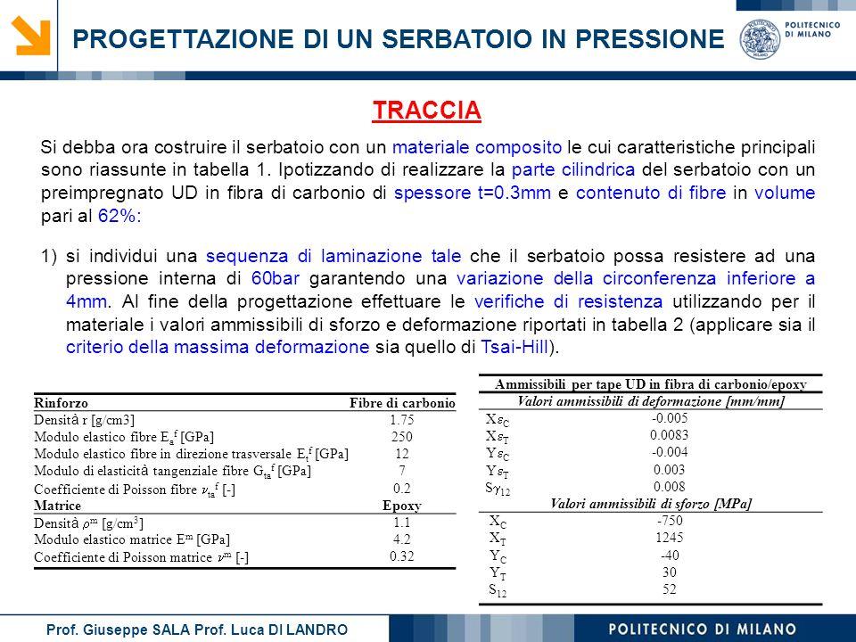 Prof. Giuseppe SALA Prof. Luca DI LANDRO PROGETTAZIONE DI UN SERBATOIO IN PRESSIONE Si debba ora costruire il serbatoio con un materiale composito le