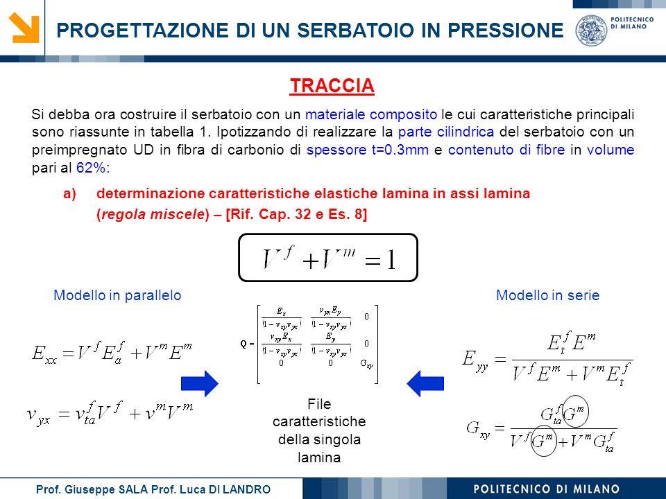 Prof. Giuseppe SALA Prof. Luca DI LANDRO PROGETTAZIONE DI UN SERBATOIO IN PRESSIONE TRACCIA a)determinazione caratteristiche elastiche lamina in assi