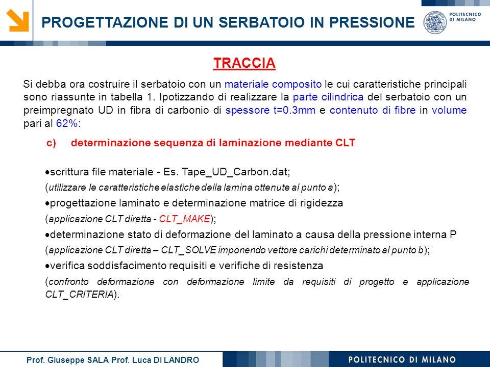 Prof. Giuseppe SALA Prof. Luca DI LANDRO PROGETTAZIONE DI UN SERBATOIO IN PRESSIONE TRACCIA c)determinazione sequenza di laminazione mediante CLT scri