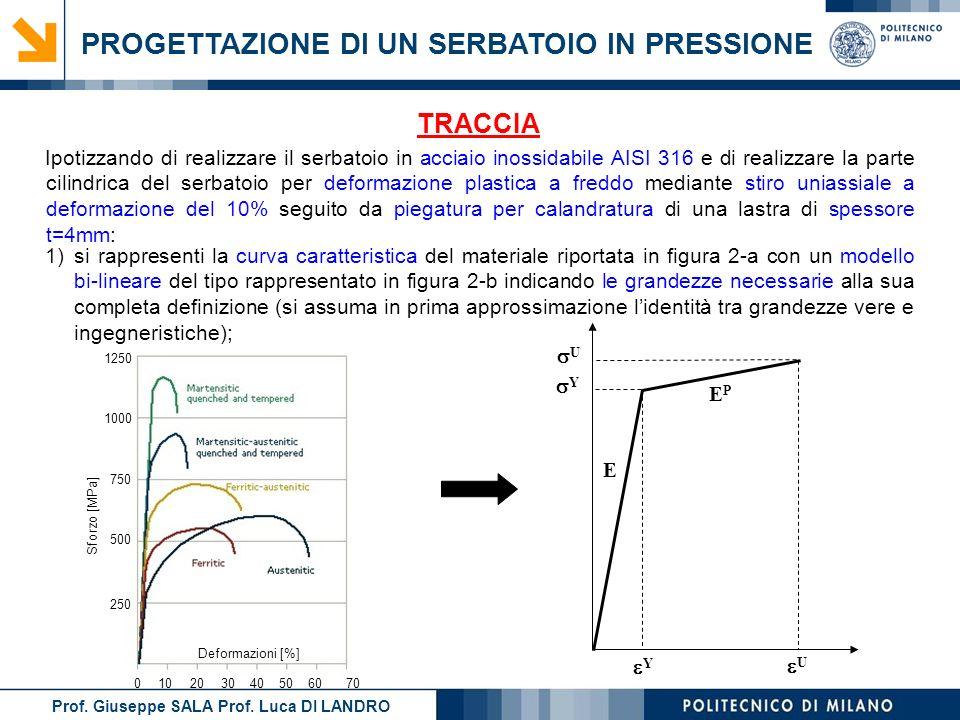 Prof. Giuseppe SALA Prof. Luca DI LANDRO PROGETTAZIONE DI UN SERBATOIO IN PRESSIONE TRACCIA Ipotizzando di realizzare il serbatoio in acciaio inossida