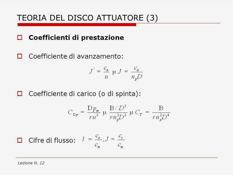 Lezione N. 12 TEORIA DEL DISCO ATTUATORE (3) Coefficienti di prestazione Coefficiente di avanzamento: Coefficiente di carico (o di spinta): Cifre di f