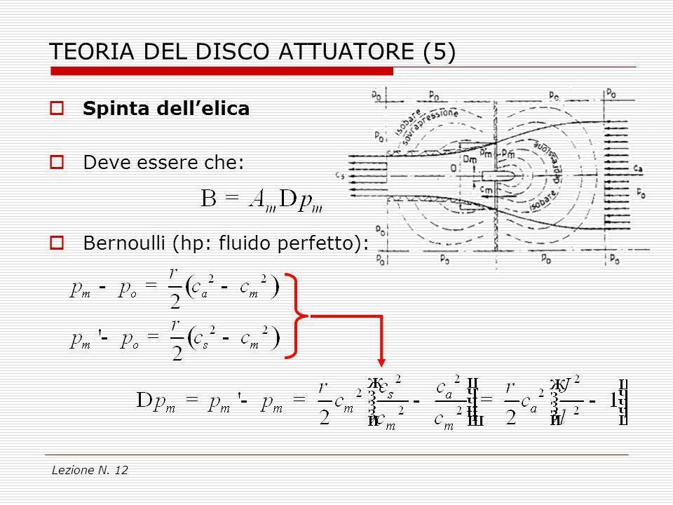 Lezione N. 12 TEORIA DEL DISCO ATTUATORE (5) Spinta dellelica Deve essere che: Bernoulli (hp: fluido perfetto):
