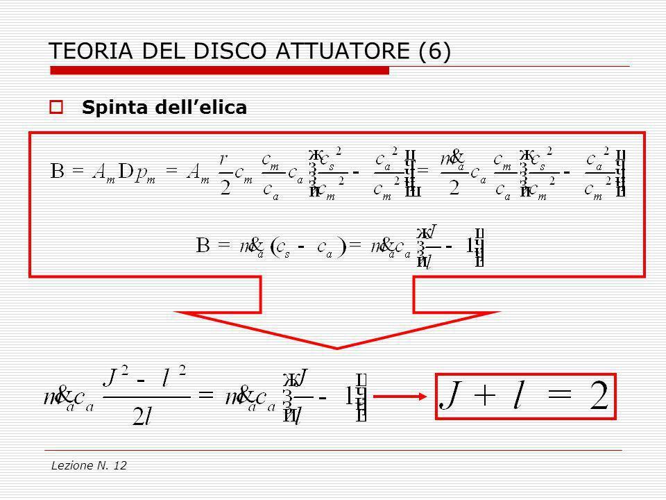 Lezione N. 12 TEORIA DEL DISCO ATTUATORE (6) Spinta dellelica
