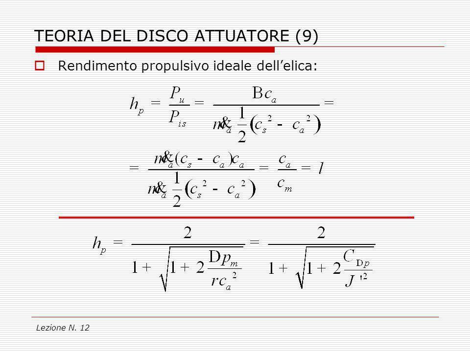 Lezione N. 12 TEORIA DEL DISCO ATTUATORE (9) Rendimento propulsivo ideale dellelica: