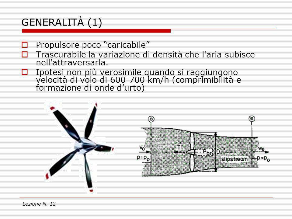 Lezione N. 12 GENERALITÀ (1) Propulsore poco caricabile Trascurabile la variazione di densità che l'aria subisce nell'attraversarla. Ipotesi non più v