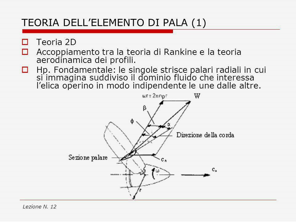 Lezione N. 12 TEORIA DELLELEMENTO DI PALA (1) Teoria 2D Accoppiamento tra la teoria di Rankine e la teoria aerodinamica dei profili. Hp. Fondamentale: