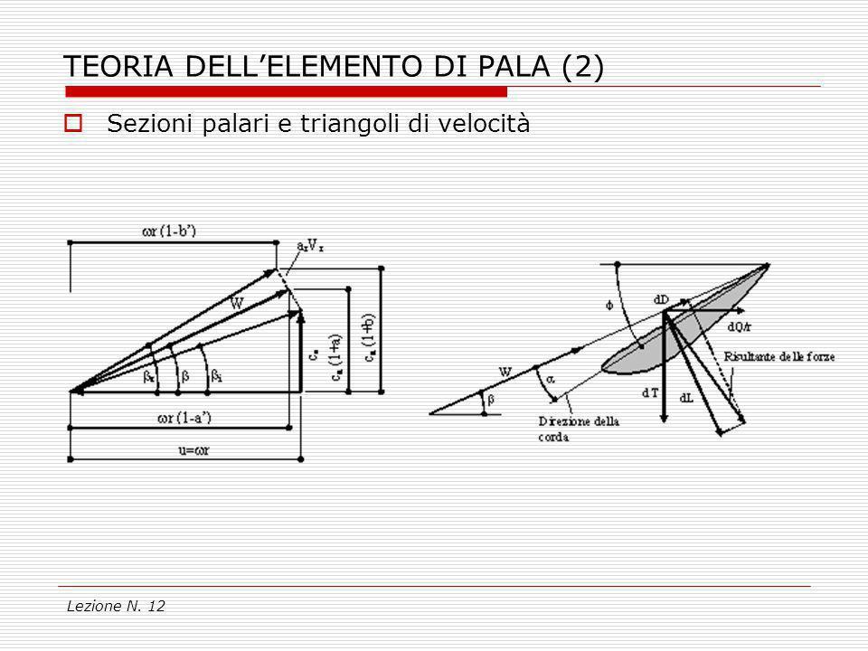 Lezione N. 12 TEORIA DELLELEMENTO DI PALA (2) Sezioni palari e triangoli di velocità