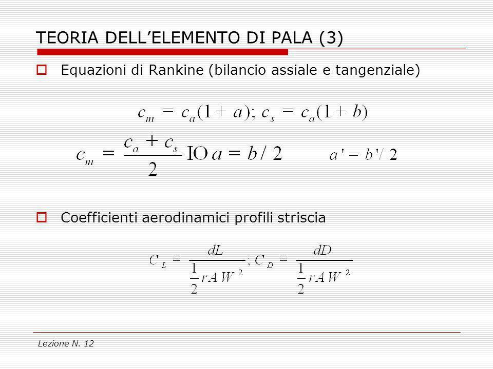 Lezione N. 12 TEORIA DELLELEMENTO DI PALA (3) Equazioni di Rankine (bilancio assiale e tangenziale) Coefficienti aerodinamici profili striscia