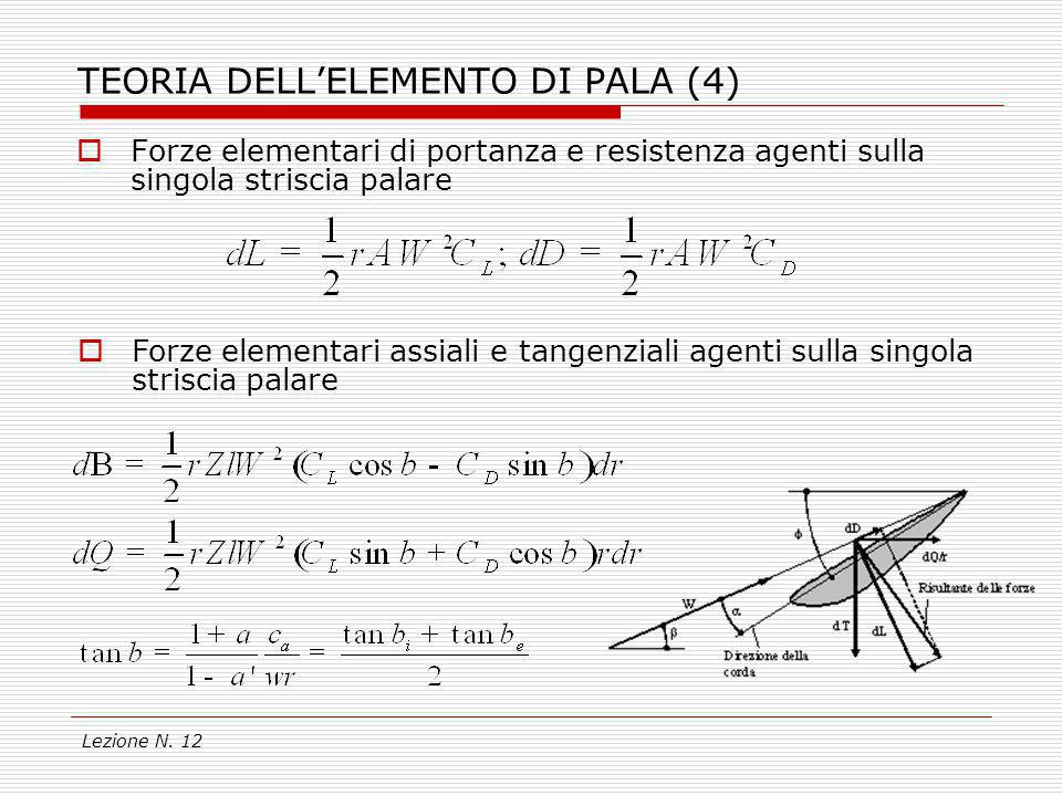 Lezione N. 12 TEORIA DELLELEMENTO DI PALA (4) Forze elementari di portanza e resistenza agenti sulla singola striscia palare Forze elementari assiali
