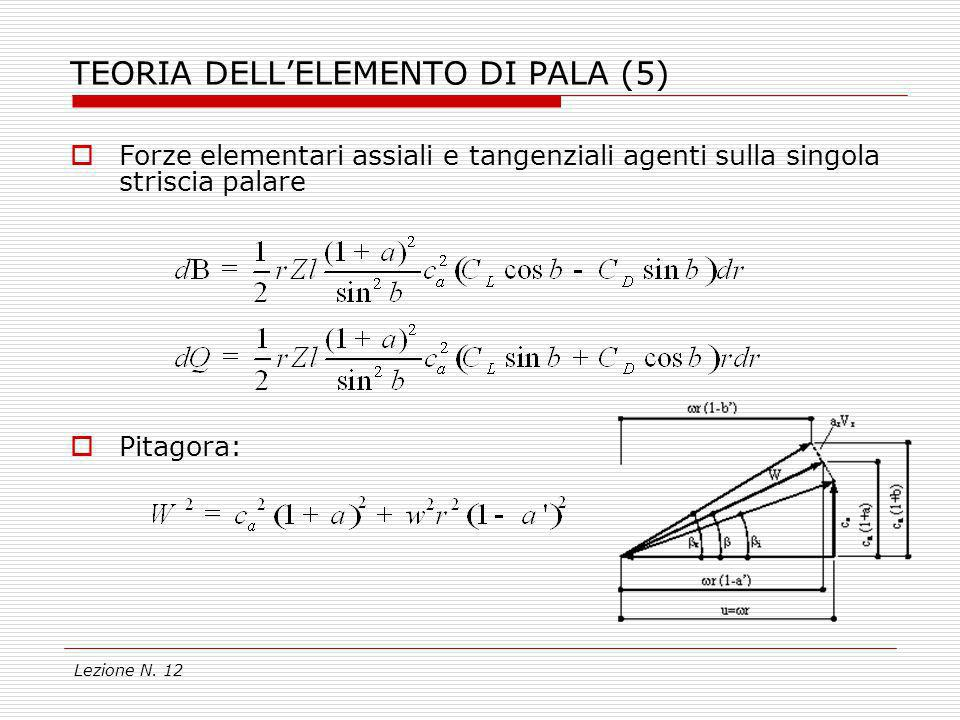 Lezione N. 12 TEORIA DELLELEMENTO DI PALA (5) Forze elementari assiali e tangenziali agenti sulla singola striscia palare Pitagora: