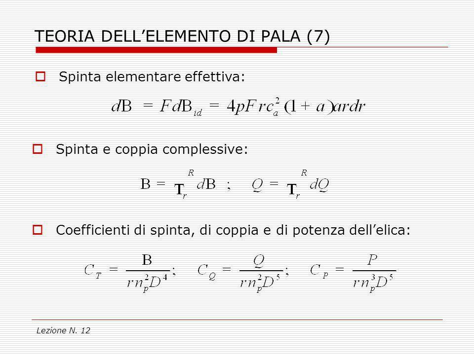 Lezione N. 12 TEORIA DELLELEMENTO DI PALA (7) Spinta elementare effettiva: Spinta e coppia complessive: Coefficienti di spinta, di coppia e di potenza