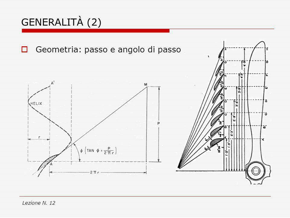Lezione N. 12 GENERALITÀ (2) Geometria: passo e angolo di passo