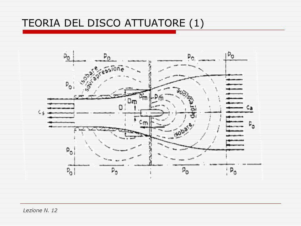 Lezione N. 12 TEORIA DEL DISCO ATTUATORE (1)