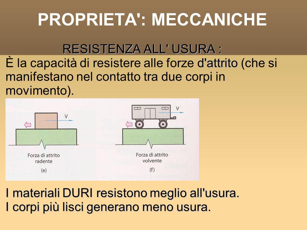 PROPRIETA': MECCANICHE RESISTENZA ALL' USURA : d'attrito È la capacità di resistere alle forze d'attrito (che si manifestano nel contatto tra due corp