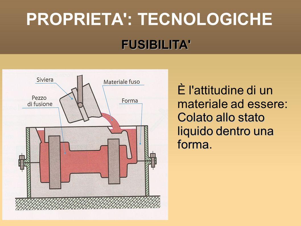 PROPRIETA': TECNOLOGICHE È l'attitudine di un materiale ad essere: Colato allo stato liquido dentro una forma Colato allo stato liquido dentro una for