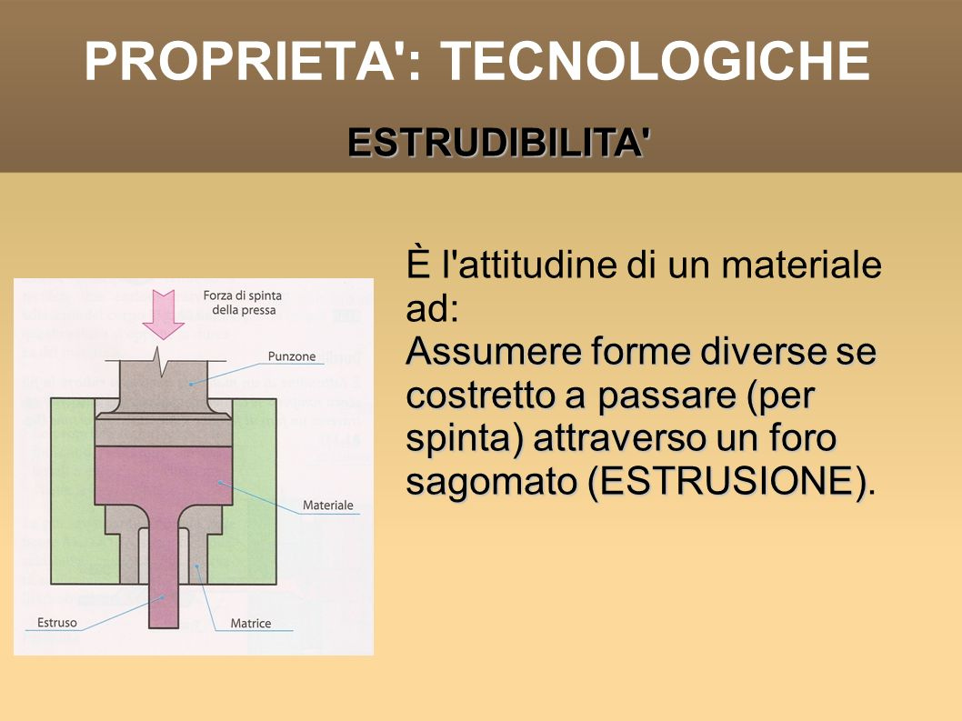 PROPRIETA': TECNOLOGICHE È l'attitudine di un materiale ad: Assumere forme diverse se costretto a passare (per spinta) attraverso un foro sagomato (ES