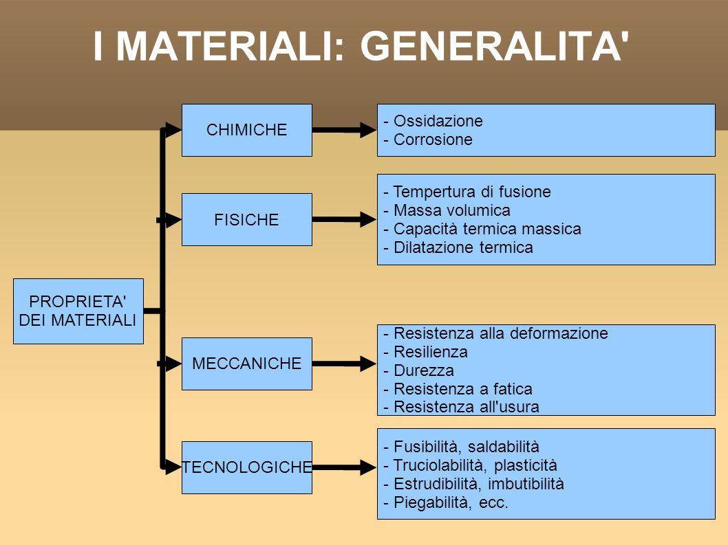 I MATERIALI: GENERALITA' PROPRIETA' DEI MATERIALI CHIMICHE FISICHE MECCANICHE TECNOLOGICHE - Ossidazione - Corrosione - Tempertura di fusione - Massa