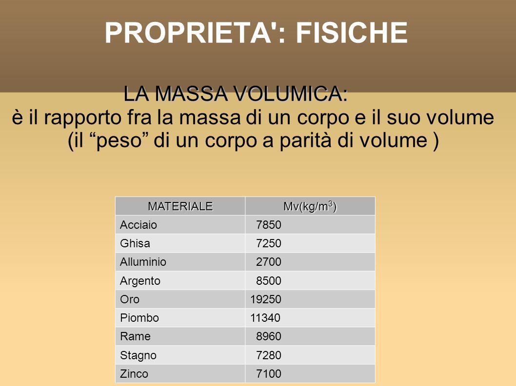 PROPRIETA': FISICHE LA MASSA VOLUMICA: è il rapporto fra la massa di un corpo e il suo volume (il peso di un corpo a parità di volume ) MATERIALE Mv(k