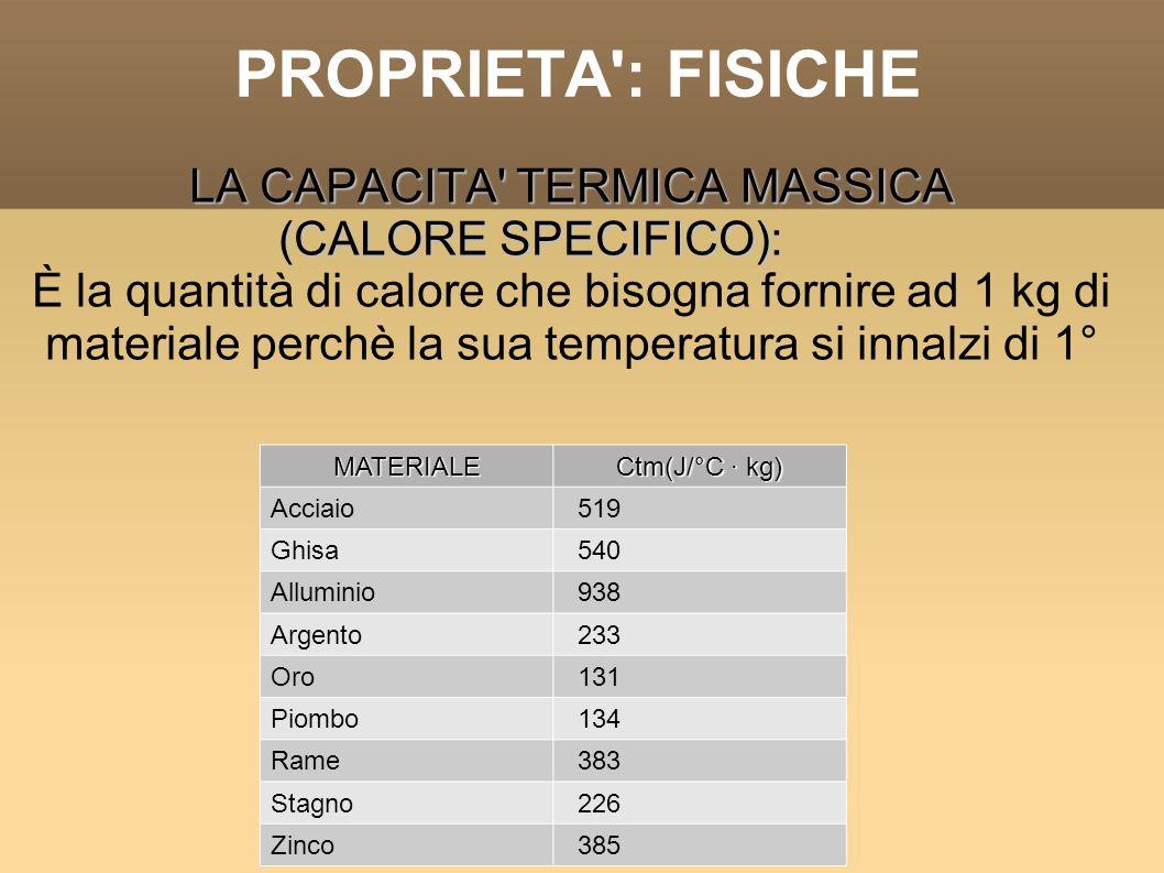 PROPRIETA': FISICHE LA CAPACITA' TERMICA MASSICA (CALORE SPECIFICO): È la quantità di calore che bisogna fornire ad 1 kg di materiale perchè la sua te