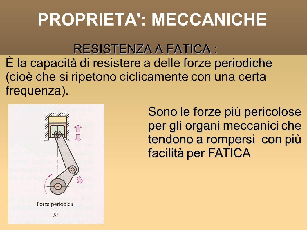 PROPRIETA : MECCANICHE RESISTENZA ALL USURA : d attrito È la capacità di resistere alle forze d attrito (che si manifestano nel contatto tra due corpi in movimento).