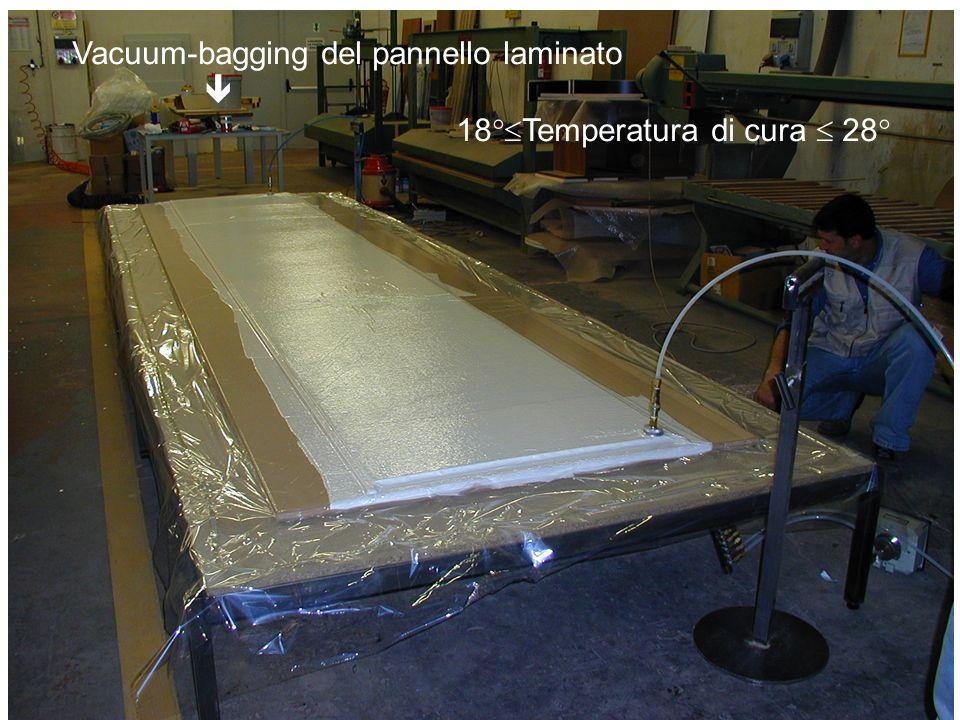 Pulizia della superficie di incollaggio abrasa Laminazione lato inferiore Adesivo già distribuito su faccia superiore Vacuum-bagging del pannello lami