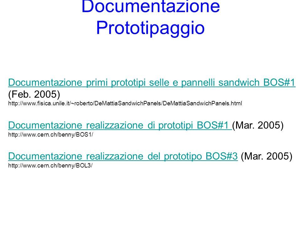 Documentazione Prototipaggio Documentazione primi prototipi selle e pannelli sandwich BOS#1 Documentazione primi prototipi selle e pannelli sandwich BOS#1 (Feb.