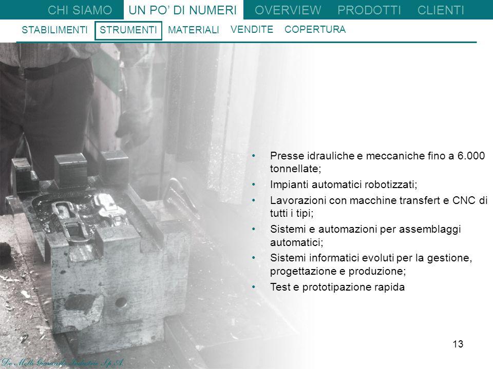 13 CHI SIAMO UN PO DI NUMERIOVERVIEW STRUMENTI MATERIALI STABILIMENTI Presse idrauliche e meccaniche fino a 6.000 tonnellate; Impianti automatici robotizzati; Lavorazioni con macchine transfert e CNC di tutti i tipi; Sistemi e automazioni per assemblaggi automatici; Sistemi informatici evoluti per la gestione, progettazione e produzione; Test e prototipazione rapida CLIENTI PRODOTTI VENDITE COPERTURA