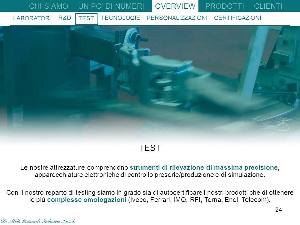 24 CHI SIAMO UN PO DI NUMERIOVERVIEW R&D TEST TECNOLOGIE PERSONALIZZAZIONI CERTIFICAZIONI LABORATORI CLIENTI PRODOTTI Le nostre attrezzature comprendono strumenti di rilevazione di massima precisione, apparecchiature elettroniche di controllo preserie/produzione e di simulazione.