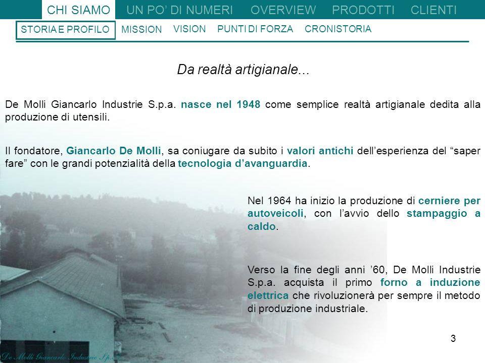 3 De Molli Giancarlo Industrie S.p.a.