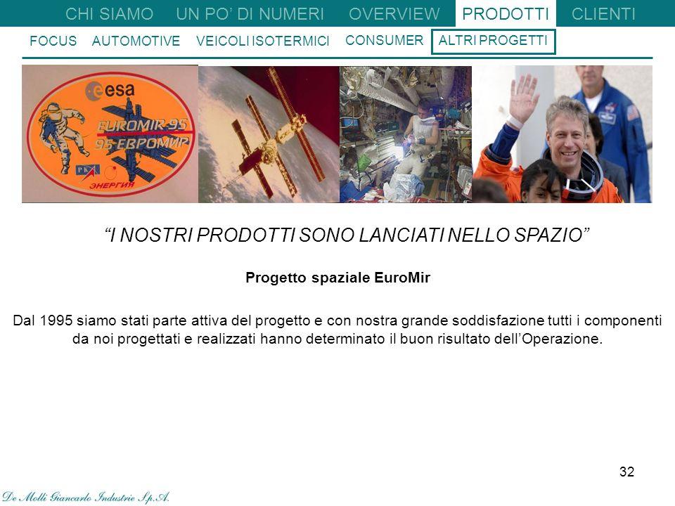 32 Progetto spaziale EuroMir Dal 1995 siamo stati parte attiva del progetto e con nostra grande soddisfazione tutti i componenti da noi progettati e realizzati hanno determinato il buon risultato dellOperazione.