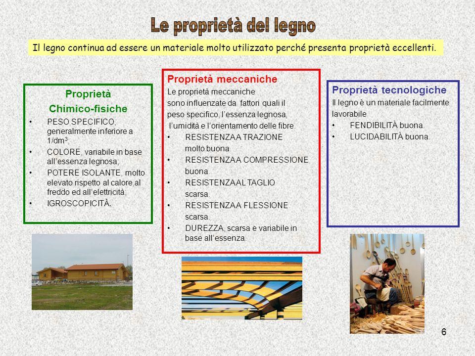 6 Proprietà Chimico-fisiche PESO SPECIFICO, generalmente inferiore a 1/dm 3 ; COLORE, variabile in base allessenza legnosa; POTERE ISOLANTE, molto ele