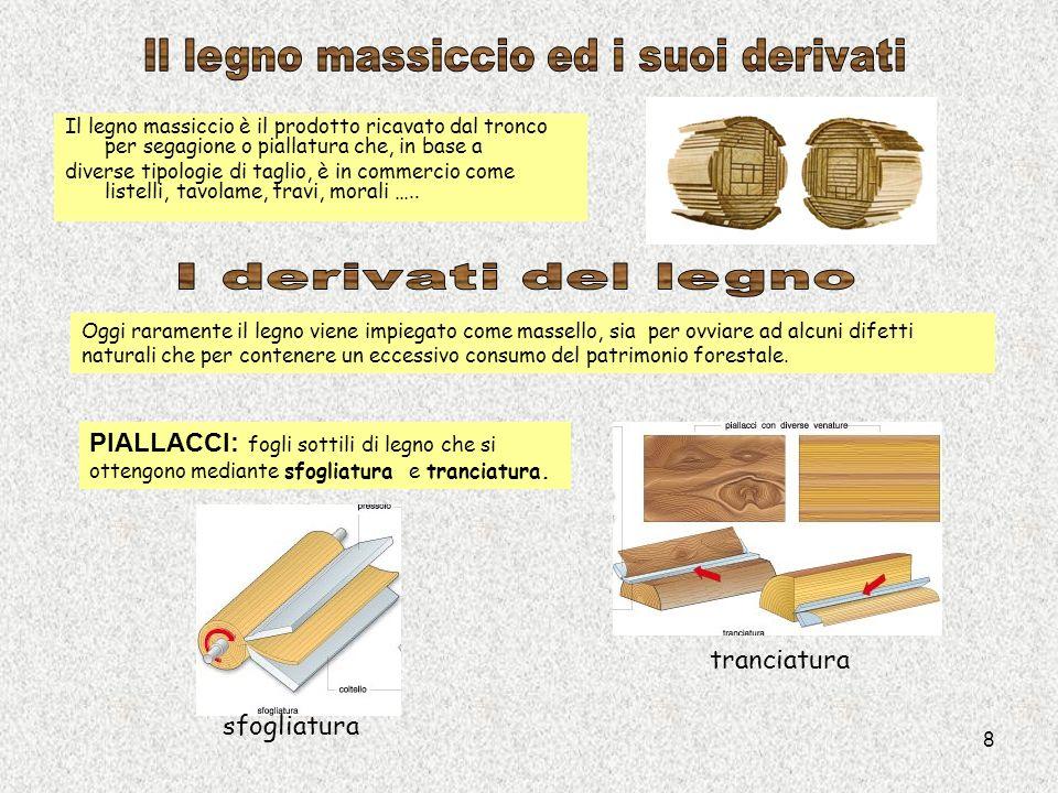 8 Il legno massiccio è il prodotto ricavato dal tronco per segagione o piallatura che, in base a diverse tipologie di taglio, è in commercio come list