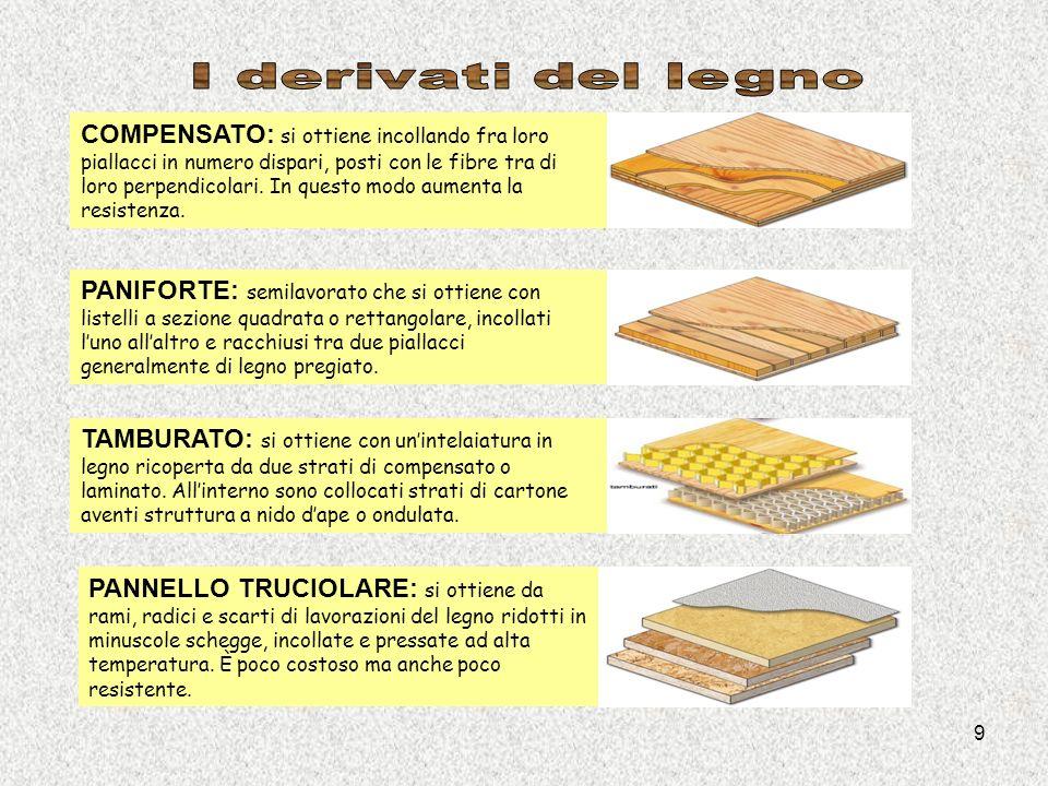 10 Il legno è un materiale facilmente lavorabile.