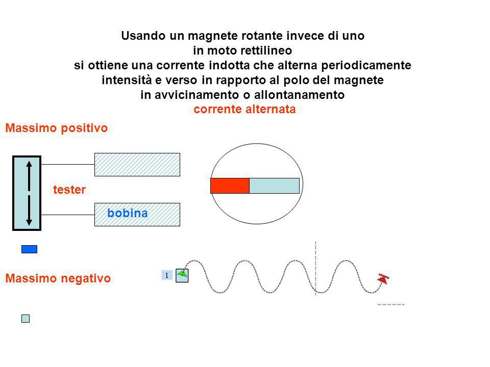 tester massimo minimo bobina tester massimo minimo bobina Usando un magnete rotante e due bobine si ottengono due correnti indotte con stessa intensità ma versi opposti:e ogni bobina viene percorsa da una corrente che alterna intensità e senso in rapporto con il polo inducente che varia periodicamene e del suo avvicinarsi o allontanarsi:usando 4-6-8 bobine e collegandole opportunamente si ottiene allesterno una corrente alternata:alternatore