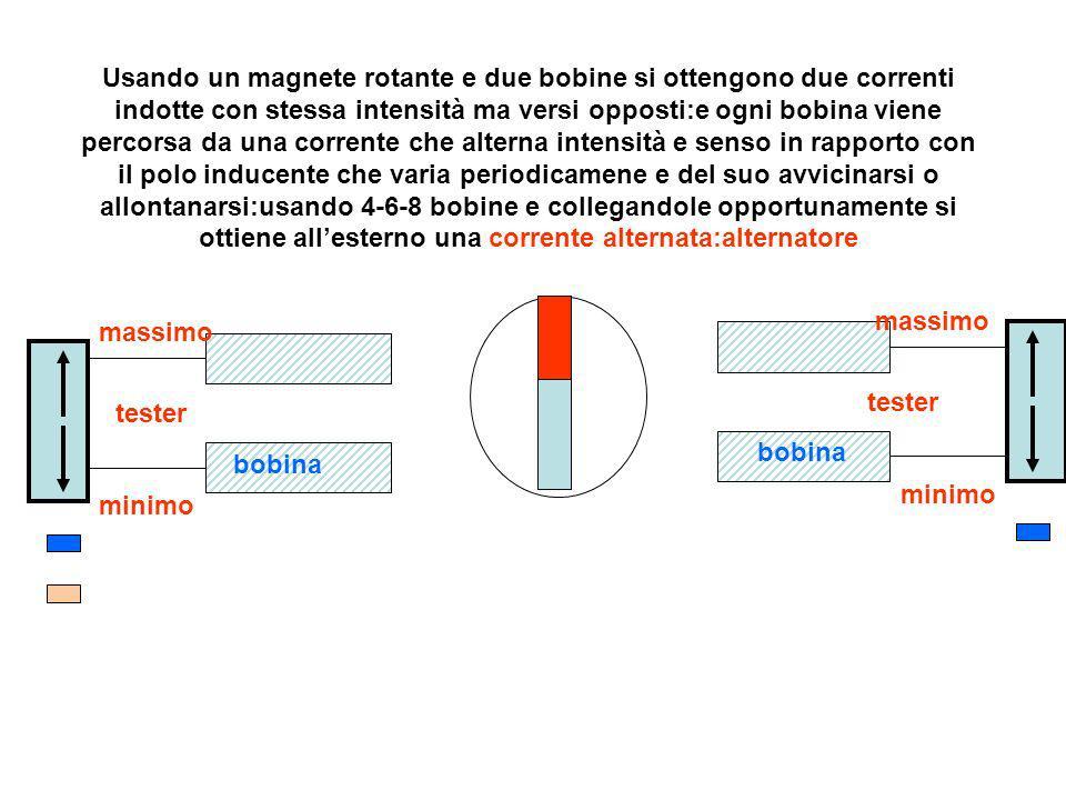 Alternatore con 8 bobine nello statore ove vengono generate correnti alternate Rotore con elettromagneti inducenti corrente nelle bobine dellindotto