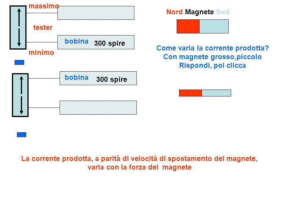 tester massimo minimo bobina Nord Magnete Sud Come varia la corrente prodotta se avanza polo Nord o Sud.
