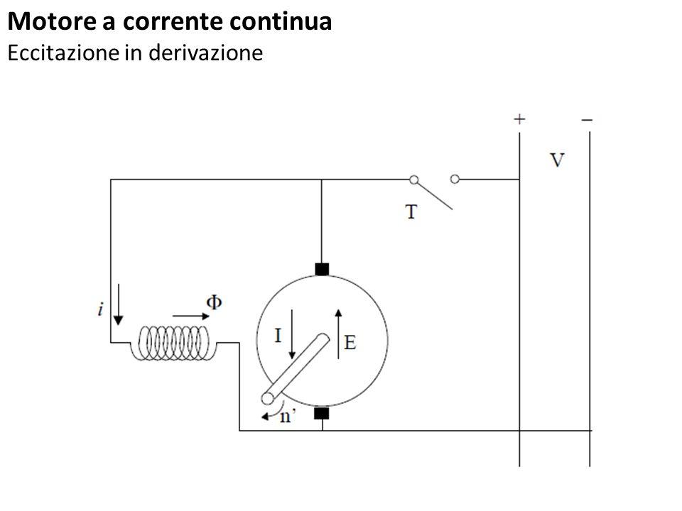 Motore a corrente continua Eccitazione in derivazione