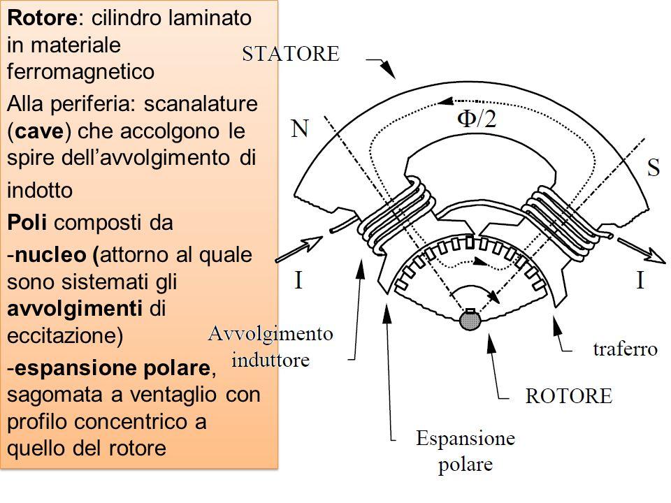 Rotore: cilindro laminato in materiale ferromagnetico Alla periferia: scanalature (cave) che accolgono le spire dellavvolgimento di indotto Poli compo