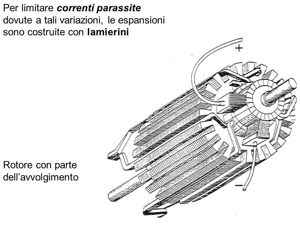 Rotore con parte dellavvolgimento Per limitare correnti parassite dovute a tali variazioni, le espansioni sono costruite con lamierini