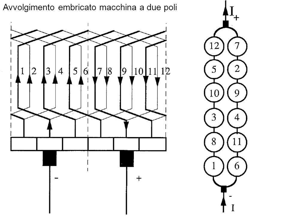 Avvolgimento ondulato macchina a quattro poli