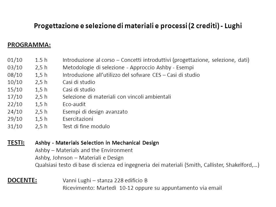 Progettazione e selezione di materiali e processi (2 crediti) - Lughi PROGRAMMA: 01/101.5 hIntroduzione al corso – Concetti introduttivi (progettazion