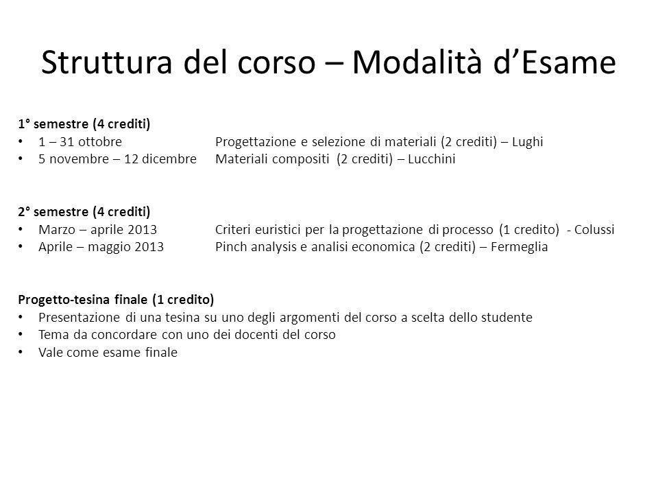 Struttura del corso – Modalità dEsame 1° semestre (4 crediti) 1 – 31 ottobreProgettazione e selezione di materiali (2 crediti) – Lughi 5 novembre – 12