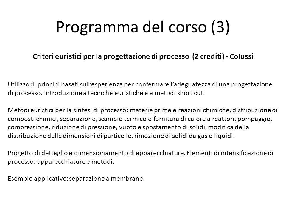 Programma del corso (3) Criteri euristici per la progettazione di processo (2 crediti) - Colussi Utilizzo di principi basati sullesperienza per confer